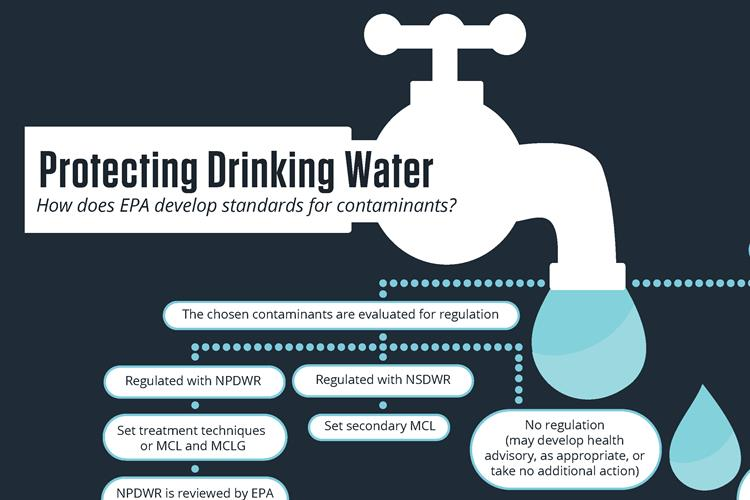 Protecting Drinking Water